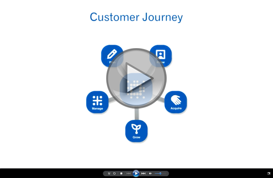 Experian Customer Journey video