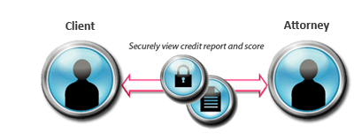 Credit Checking Between Attorneys and Their Clients - Quickly View Credit Report and Score