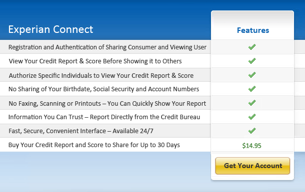 View and Securely Share Your Credit Report and Score