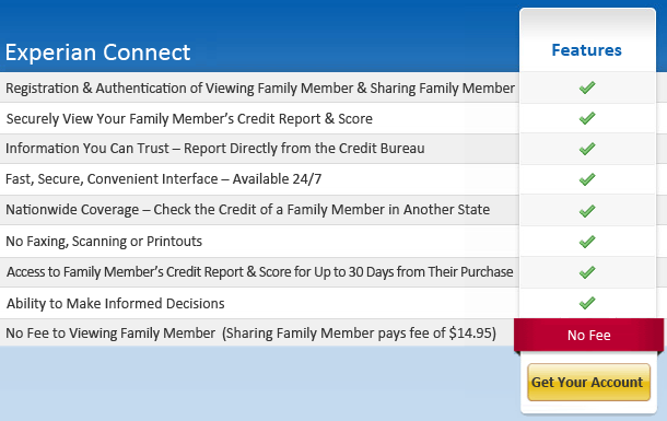 View Your Family Member's Credit Report & Score