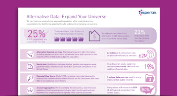 Infographic: Alternative Credit Data
