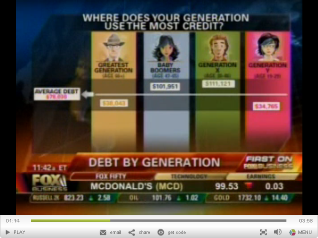 Debt By Generation Video