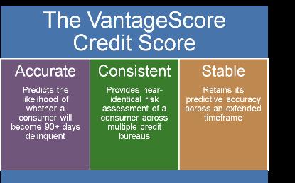 Credit Score Tiers >> Credit Score Tiers Equifax