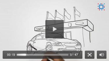 Vehicle Identities | Experian