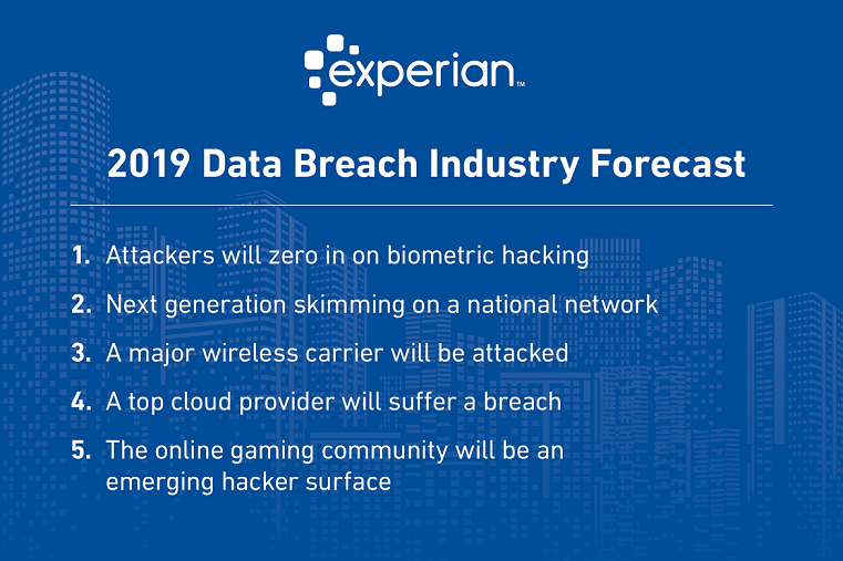 Experian 2019 Data Breach Industry Forecast