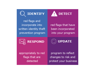 facta-red-flags-rule-compliance
