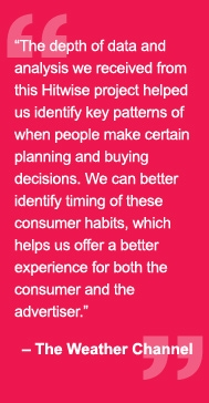 Consumer Insights Customer Obsession