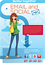 Email                      and Social Better Together
