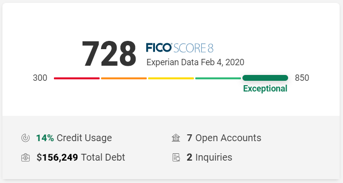 How Do You Check Your Credit Score Experian