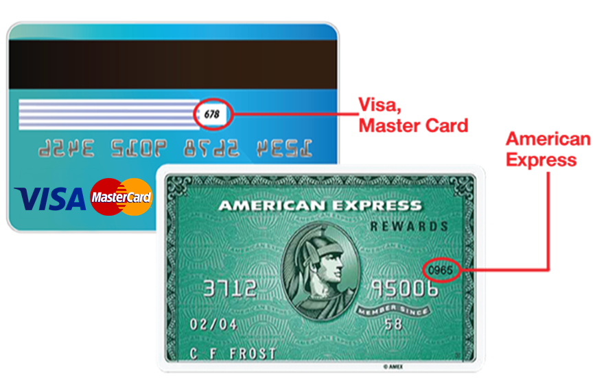 What Is A Credit Card Cvv Experian