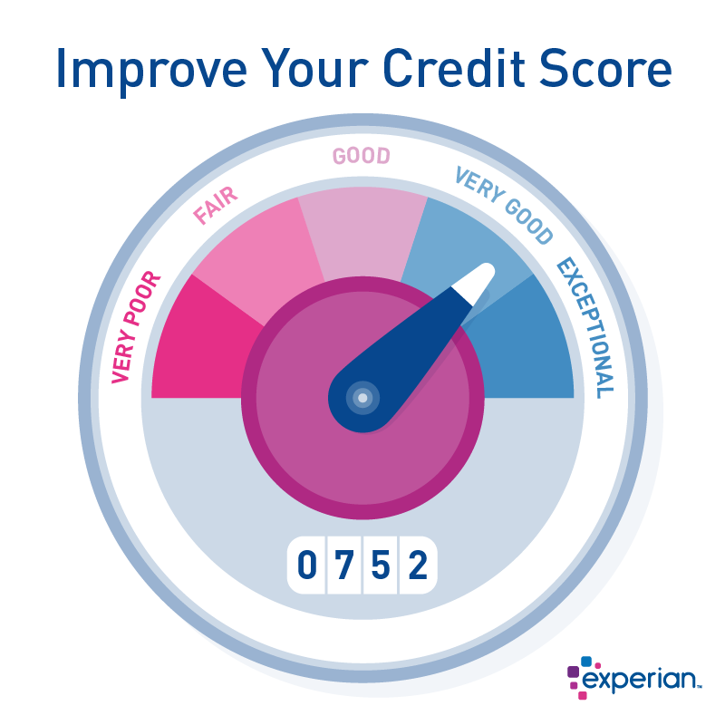 How To Improve Your Credit Score Fast Experian