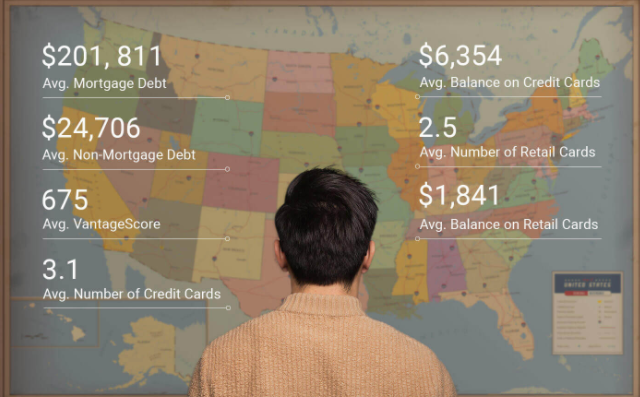 State of Credit | Experian