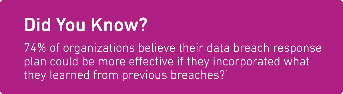 Experian's 2021 Data Breach Response Guide and New Reserved Response Hub Are Interactive and Download-Ready