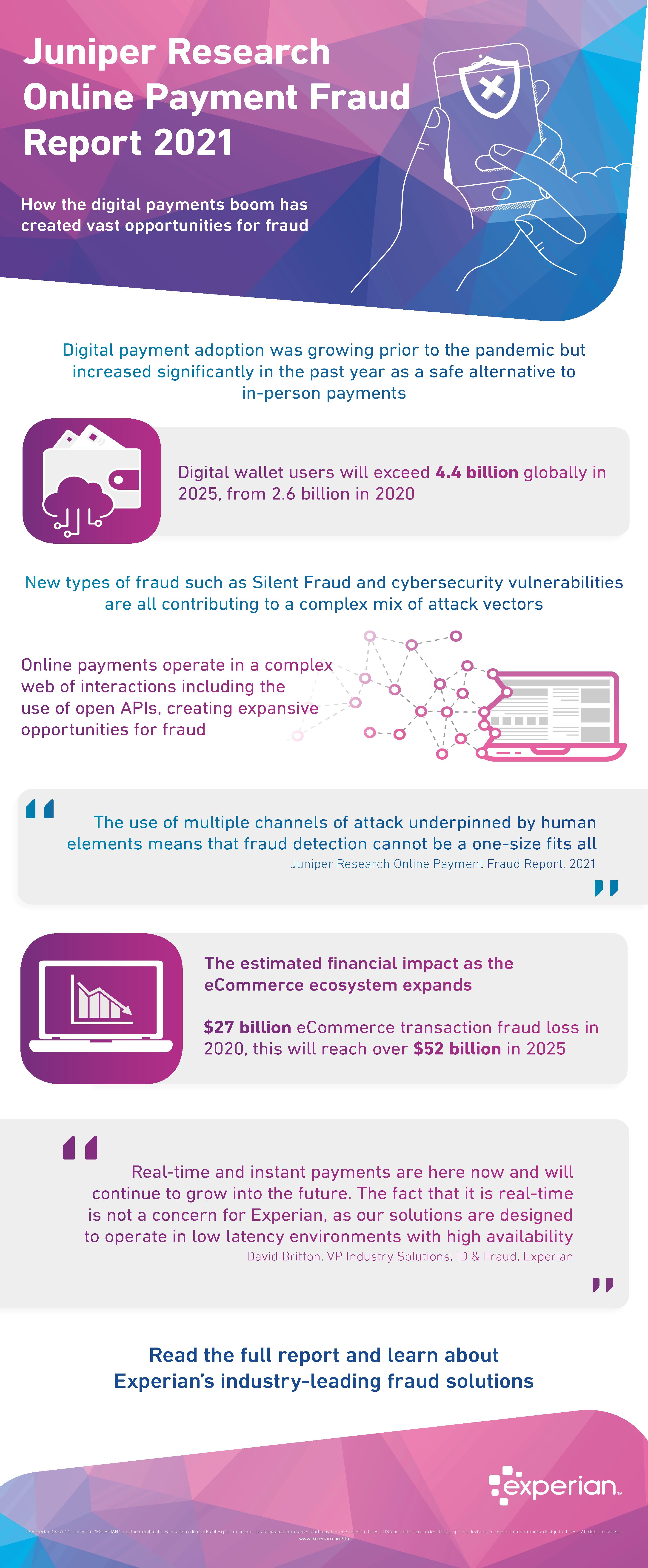 Juniper online fraud research