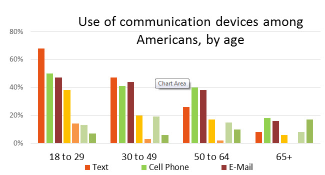 collections-communications-preferences
