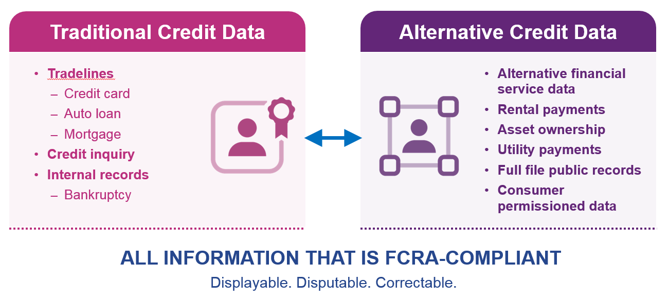 Traditional Credit Data vs. Alternative Credit Data
