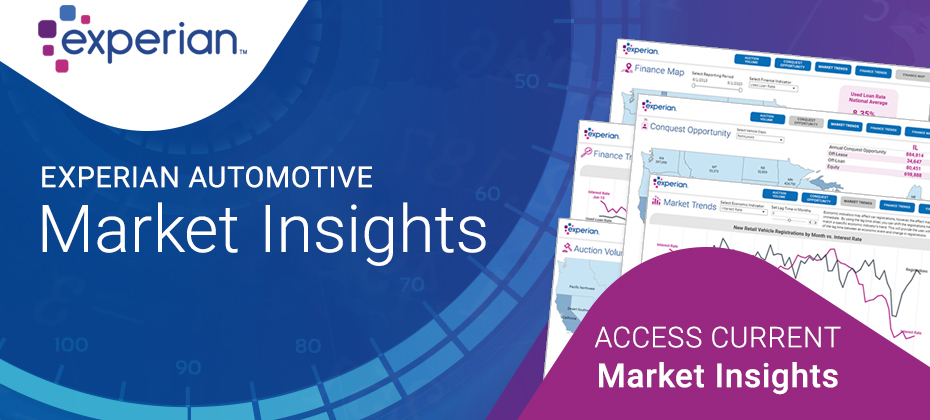Experian automotive market insights text with dashboard example