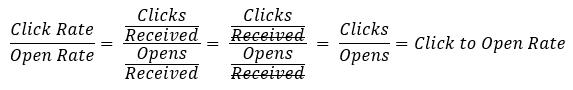 click-rate