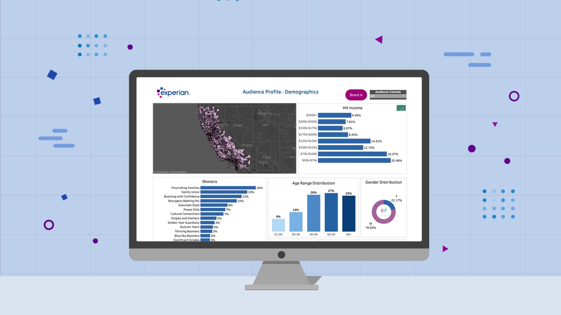 Discovery Platform Screenshot