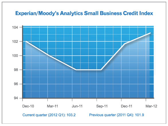 Experian And Moody S Analytics Launch Small Business