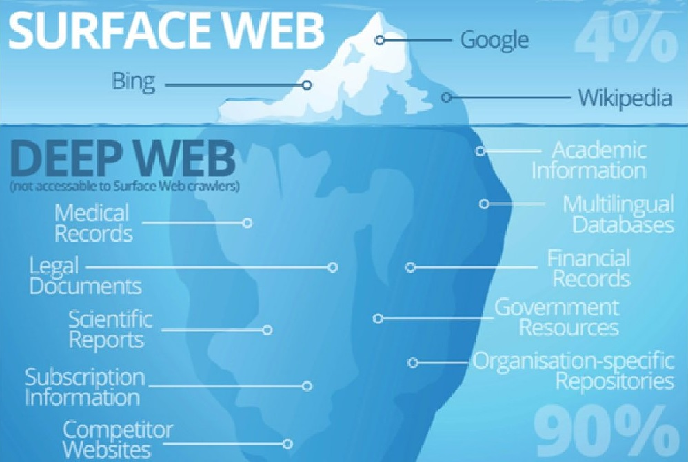 what is new on the web