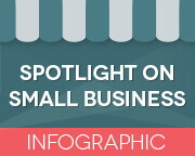 Spotlight on Small Business Infographic