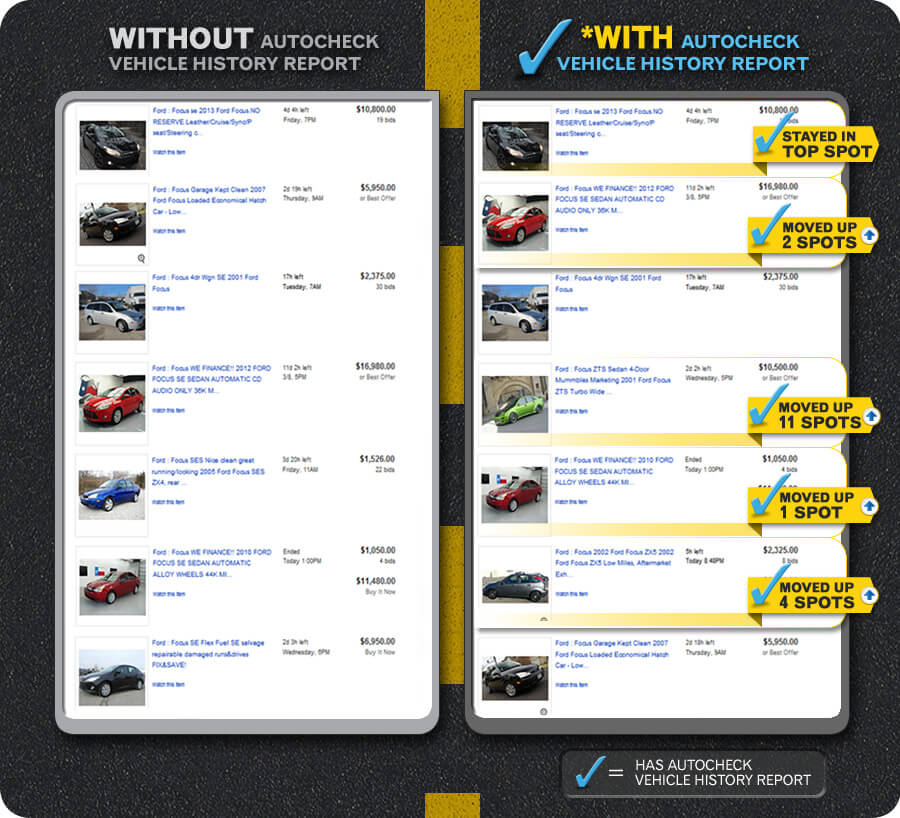 eBay Motors Infographic
