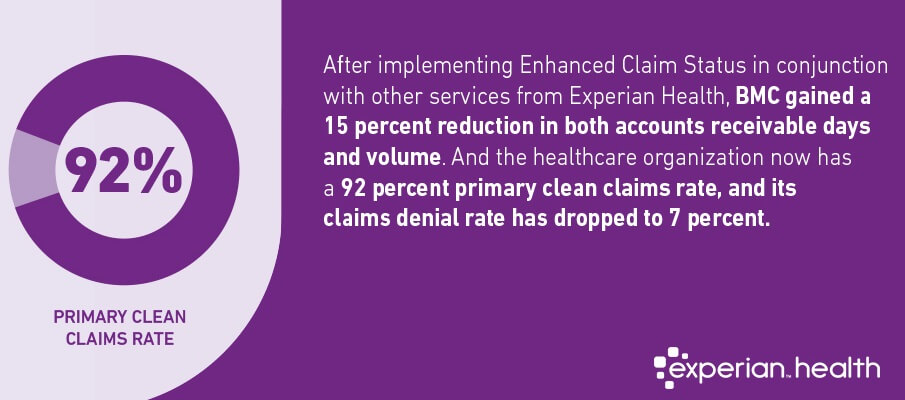 clean-claims-statistic-image